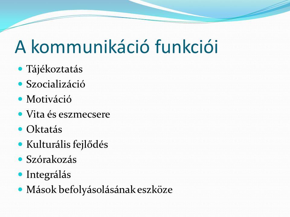 A kommunikáció funkciói Tájékoztatás Szocializáció Motiváció Vita és eszmecsere Oktatás Kulturális fejlődés Szórakozás Integrálás Mások befolyásolásának eszköze