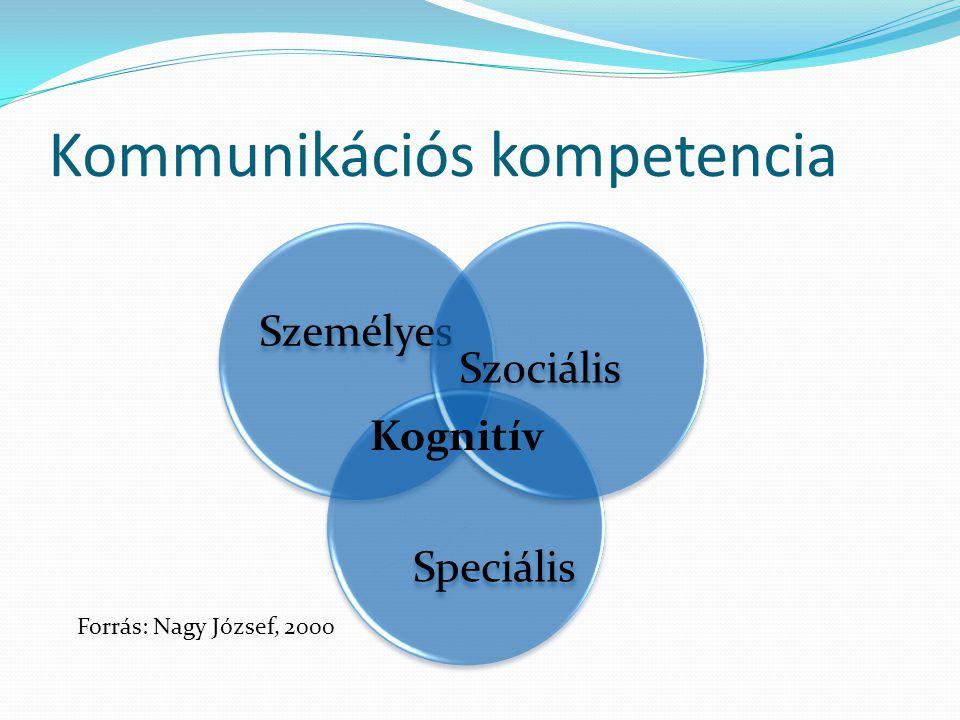 Általános kognitív kommunikációs képesség Leírás, pontosítás, tájékoztatás, kifejtés, beszámoló, magyarázat, lényegkiemelés, tömörítés, reflektálás, önálló véleményformálás, kérés, érvelés, feltételezés, humor, kérdésfelvetés, stb.