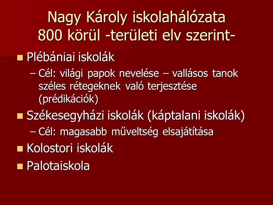 Nagy Károly iskolahálózata 800 körül -területi elv szerint- Plébániai iskolák Plébániai iskolák –Cél: világi papok nevelése – vallásos tanok széles ré