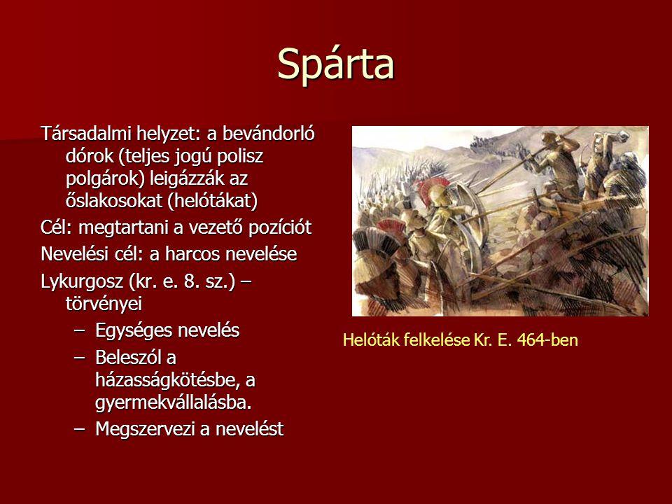 Spárta Társadalmi helyzet: a bevándorló dórok (teljes jogú polisz polgárok) leigázzák az őslakosokat (helótákat) Cél: megtartani a vezető pozíciót Nev