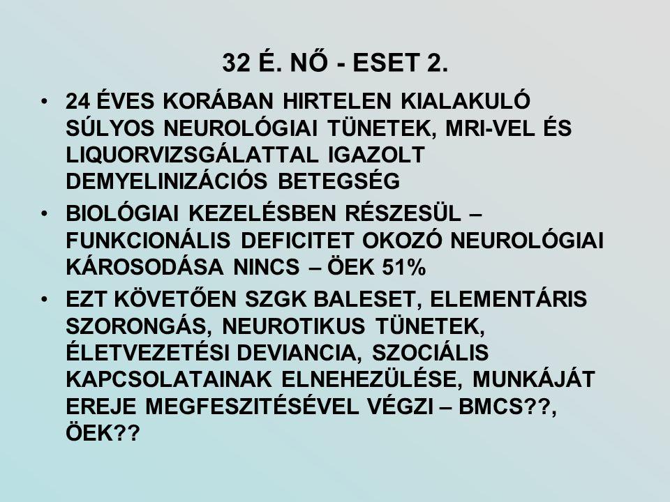 32 É. NŐ - ESET 2. 24 ÉVES KORÁBAN HIRTELEN KIALAKULÓ SÚLYOS NEUROLÓGIAI TÜNETEK, MRI-VEL ÉS LIQUORVIZSGÁLATTAL IGAZOLT DEMYELINIZÁCIÓS BETEGSÉG BIOLÓ