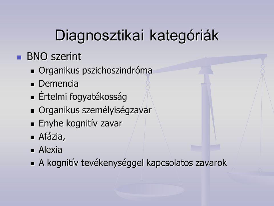 Pszichodiagnosztikai eljárások Hagyományos klinikai pszichológia Hagyományos klinikai pszichológia Organikus pszichoszindróma Organikus pszichoszindróma Organikus személyiségzavar Organikus személyiségzavar Értelmi fogyatékosság Értelmi fogyatékosság Demenciák Demenciák Differenciáldiagnózis Differenciáldiagnózis Neuropszichológiai eljárások alkalmazása Neuropszichológiai eljárások alkalmazása Klinikai pszichológiai diplomával (40 óra gyakorlat) Klinikai pszichológiai diplomával (40 óra gyakorlat) Neuropszichológiai kompetenciával Neuropszichológiai kompetenciával Szakvizsga (Neuropszichológia) Szakvizsga (Neuropszichológia) Diploma (Általános neuropszichológa) Diploma (Általános neuropszichológa)