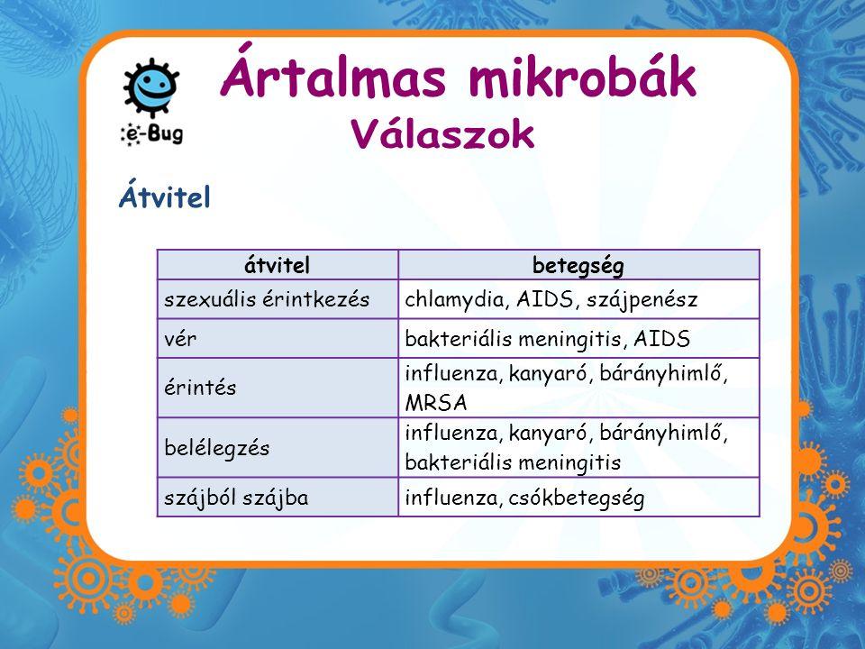 átvitelbetegség szexuális érintkezéschlamydia, AIDS, szájpenész vérbakteriális meningitis, AIDS érintés influenza, kanyaró, bárányhimlő, MRSA belélegzés influenza, kanyaró, bárányhimlő, bakteriális meningitis szájból szájbainfluenza, csókbetegség Átvitel Ártalmas mikrobák