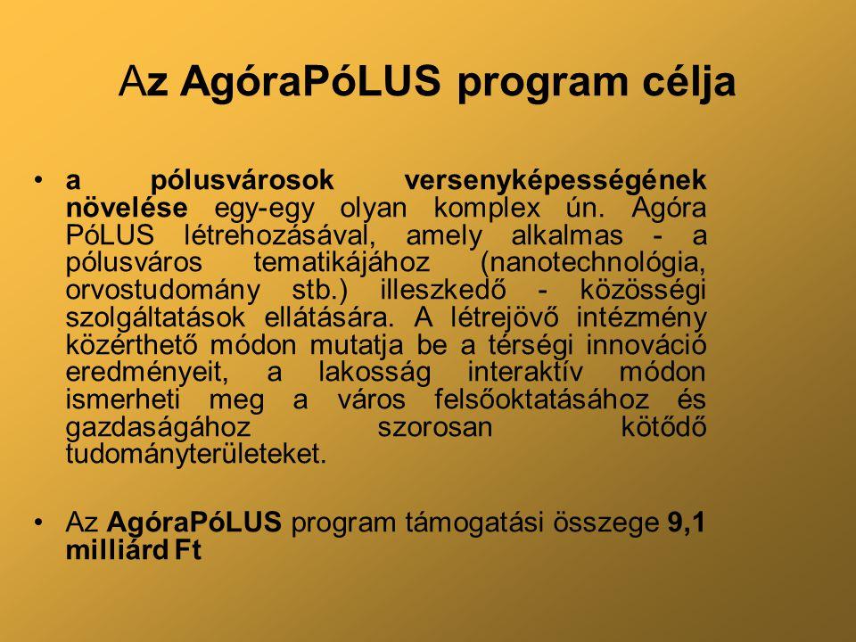 Az AgóraPóLUS program célja a pólusvárosok versenyképességének növelése egy-egy olyan komplex ún. Agóra PóLUS létrehozásával, amely alkalmas - a pólus