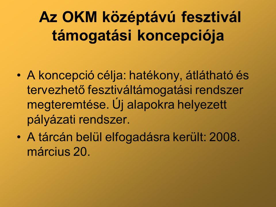 Az OKM középtávú fesztivál támogatási koncepciója A koncepció célja: hatékony, átlátható és tervezhető fesztiváltámogatási rendszer megteremtése. Új a