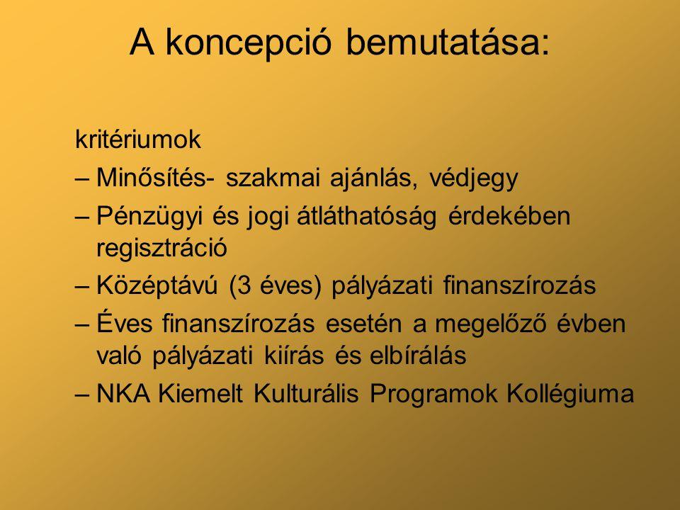 A koncepció bemutatása: kritériumok –Minősítés- szakmai ajánlás, védjegy –Pénzügyi és jogi átláthatóság érdekében regisztráció –Középtávú (3 éves) pályázati finanszírozás –Éves finanszírozás esetén a megelőző évben való pályázati kiírás és elbírálás –NKA Kiemelt Kulturális Programok Kollégiuma