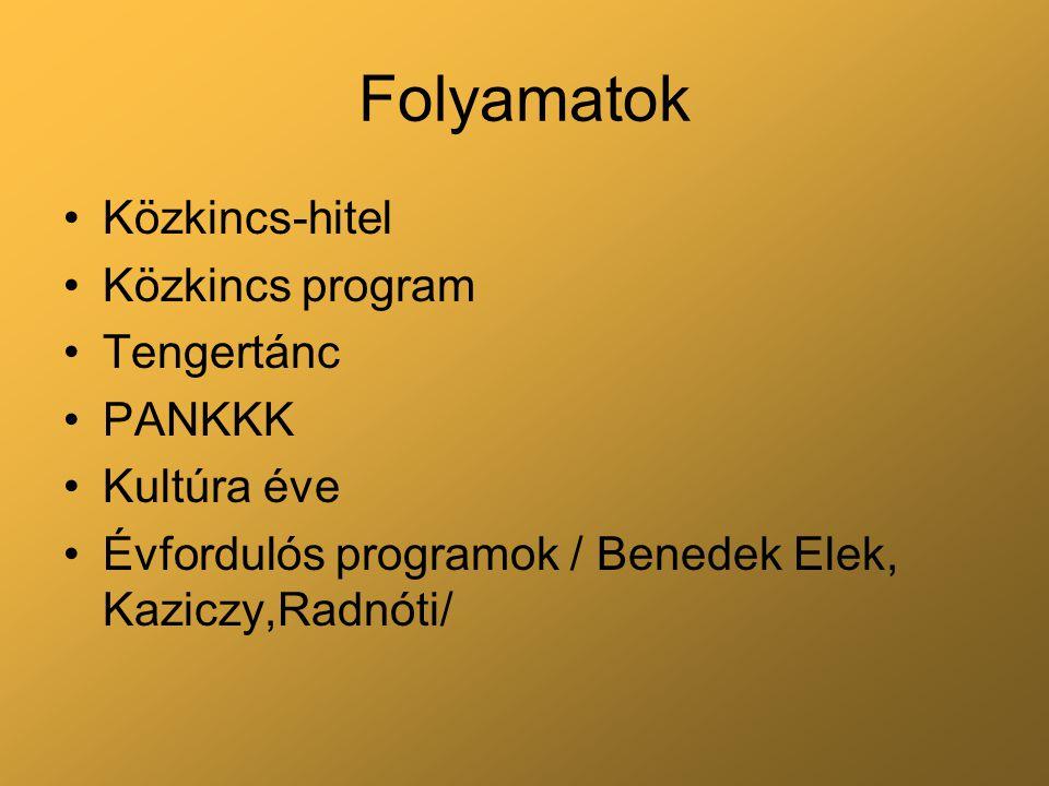 Folyamatok Közkincs-hitel Közkincs program Tengertánc PANKKK Kultúra éve Évfordulós programok / Benedek Elek, Kaziczy,Radnóti/