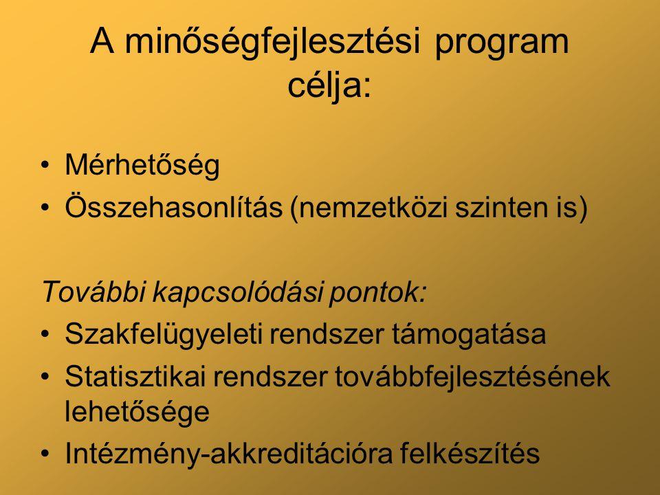 A minőségfejlesztési program célja: Mérhetőség Összehasonlítás (nemzetközi szinten is) További kapcsolódási pontok: Szakfelügyeleti rendszer támogatása Statisztikai rendszer továbbfejlesztésének lehetősége Intézmény-akkreditációra felkészítés