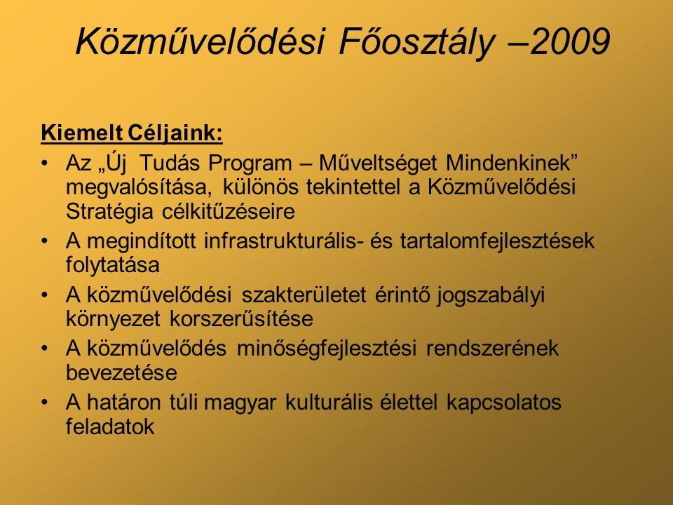 """Közművelődési Főosztály –2009 Kiemelt Céljaink: Az """"Új Tudás Program – Műveltséget Mindenkinek megvalósítása, különös tekintettel a Közművelődési Stratégia célkitűzéseire A megindított infrastrukturális- és tartalomfejlesztések folytatása A közművelődési szakterületet érintő jogszabályi környezet korszerűsítése A közművelődés minőségfejlesztési rendszerének bevezetése A határon túli magyar kulturális élettel kapcsolatos feladatok"""