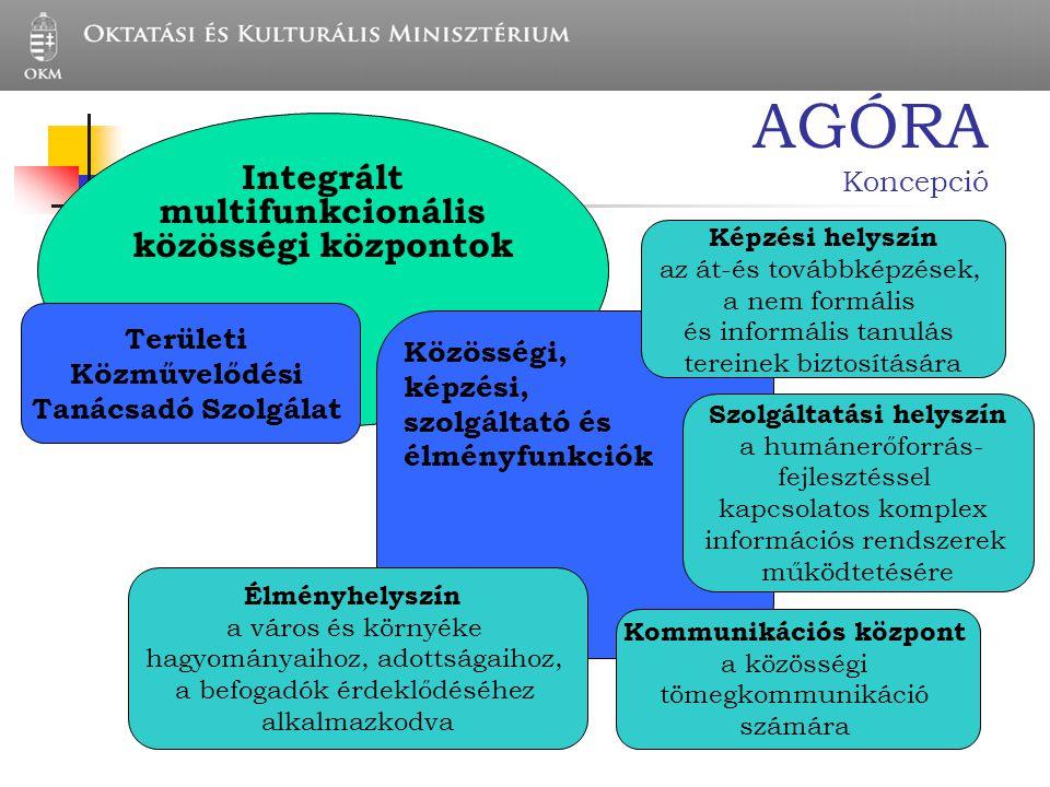AGÓRA Koncepció Integrált multifunkcionális közösségi központok Területi Közművelődési Tanácsadó Szolgálat Közösségi, képzési, szolgáltató és élményfu