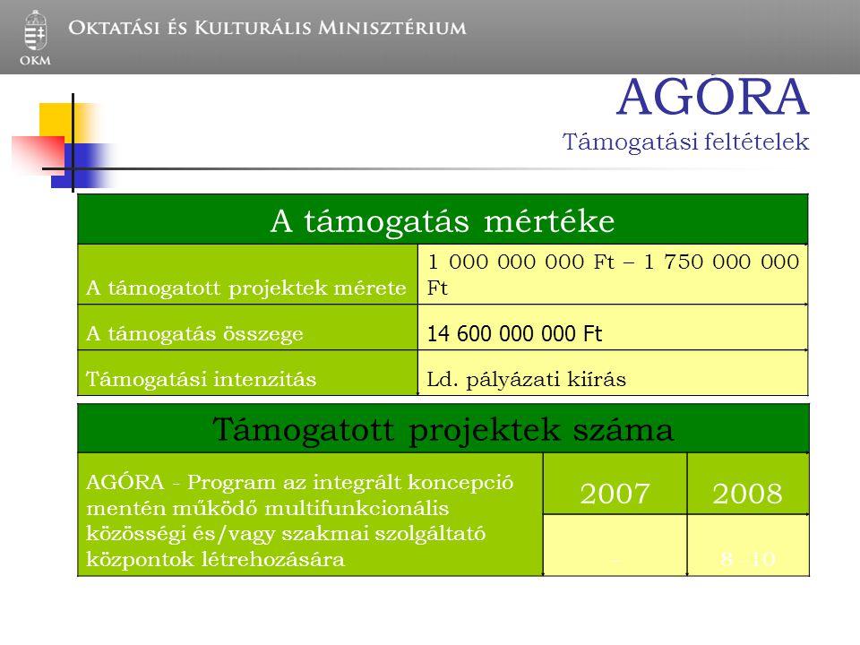 AGÓRA Támogatási feltételek A támogatás mértéke A támogatott projektek mérete 1 000 000 000 Ft – 1 750 000 000 Ft A támogatás összege 14 600 000 000 F