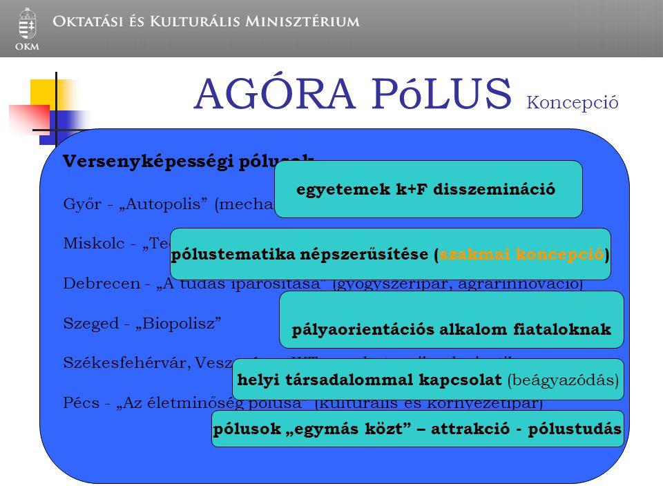 """Versenyképességi pólusok Győr - """"Autopolis"""" (mechatronika) Miskolc - """"Technopolis"""" (nanotechnológia) Debrecen - """"A tudás iparosítása"""" (gyógyszeripar,"""