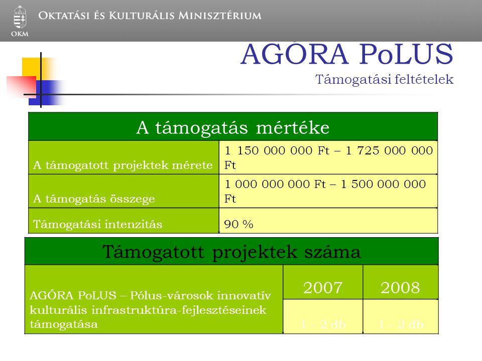 AGÓRA PoLUS Támogatási feltételek A támogatás mértéke A támogatott projektek mérete 1 150 000 000 Ft – 1 725 000 000 Ft A támogatás összege 1 000 000