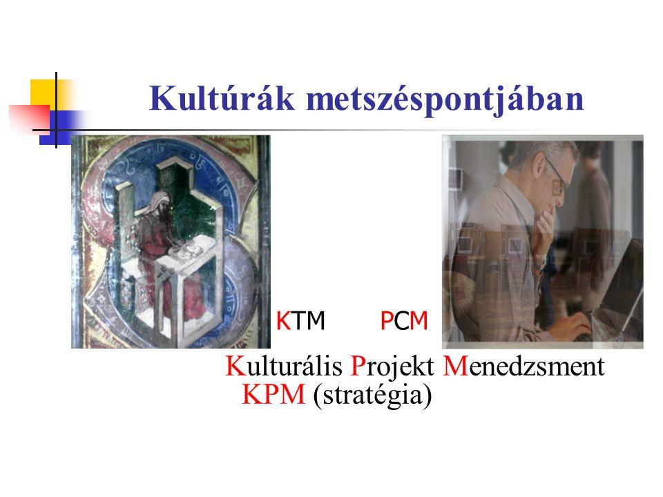Kultúrák metszéspontjában Kulturális Projekt Menedzsment KPM (stratégia) PCMPCMKTM