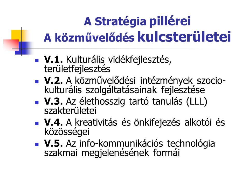 A Stratégia pillérei A közművelődés kulcsterületei V.1. Kulturális vidékfejlesztés, területfejlesztés V.2. A közművelődési intézmények szocio- kulturá