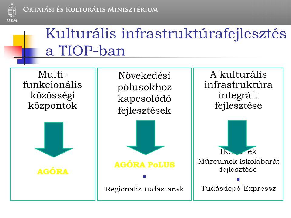Kulturális infrastruktúrafejlesztés a TIOP-ban Multi- funkcionális közösségi központok AGÓRA A kulturális infrastruktúra integrált fejlesztése IKSZT-e