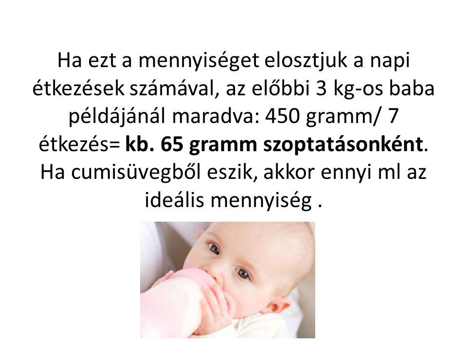 Ha ezt a mennyiséget elosztjuk a napi étkezések számával, az előbbi 3 kg-os baba példájánál maradva: 450 gramm/ 7 étkezés= kb. 65 gramm szoptatásonkén