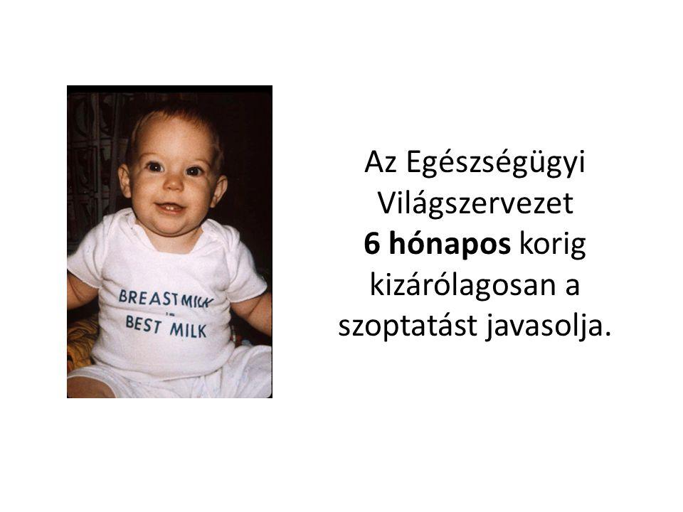 Naponta számítva, egy csecsemő átlagosan: az első trimeszterben 25 grammot a másodikban 20 grammot a harmadikban 15 grammot a negyedikben pedig 10 grammot kellene hogy gyarapodjon.