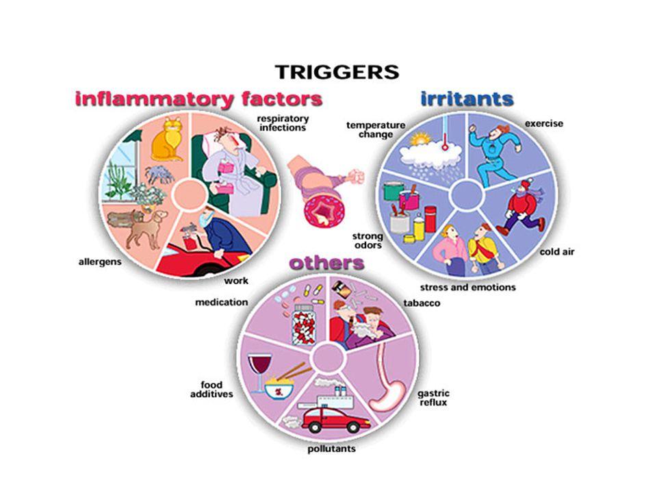 A betegség genetikai hátterét támasztja alá az, hogy azokban a családokban, ahol asthmás beteg van, ott az asthma, illetve az allergiás megbetegedések halmozottan fordulnak elő.
