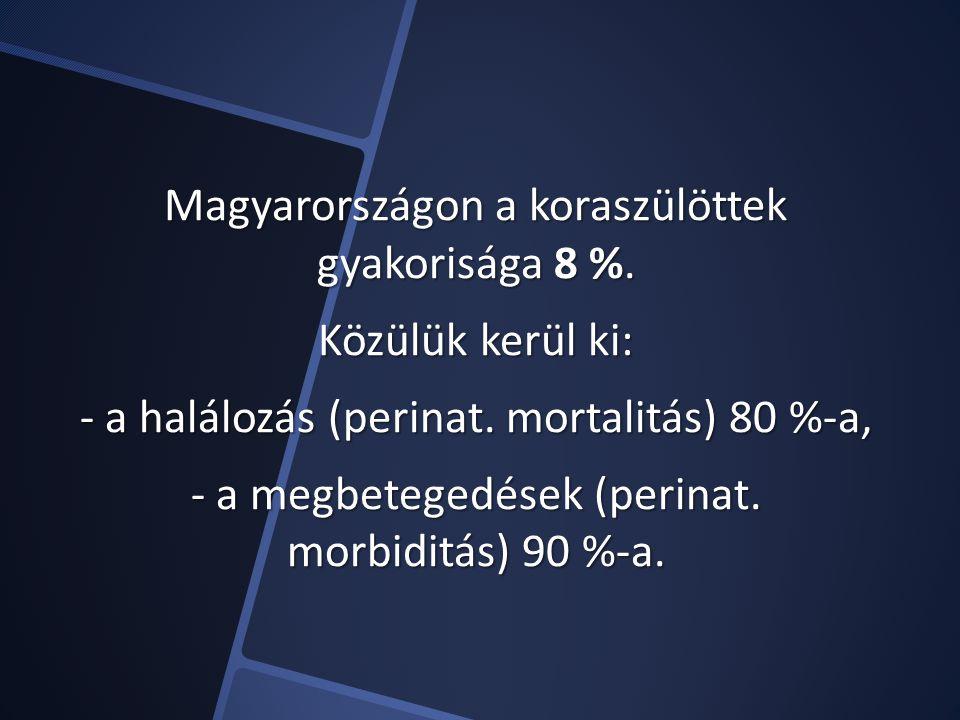 Magyarországon a koraszülöttek gyakorisága 8 %. Közülük kerül ki: - a halálozás (perinat. mortalitás) 80 %-a, - a megbetegedések (perinat. morbiditás)