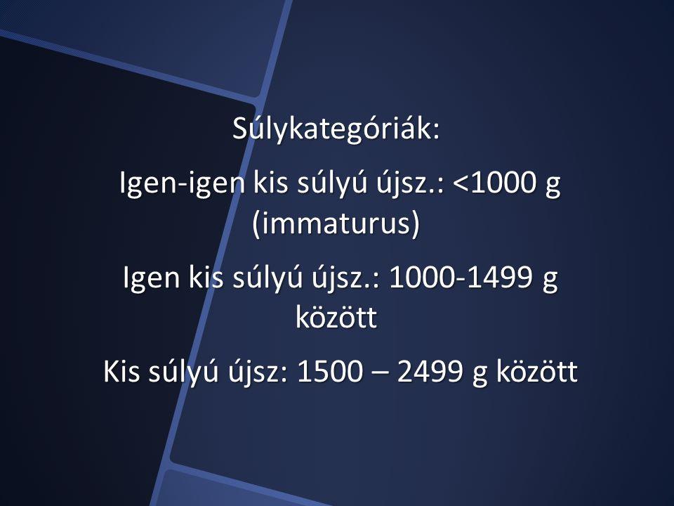 Súlykategóriák: Igen-igen kis súlyú újsz.: <1000 g (immaturus) Igen-igen kis súlyú újsz.: <1000 g (immaturus) Igen kis súlyú újsz.: 1000-1499 g között