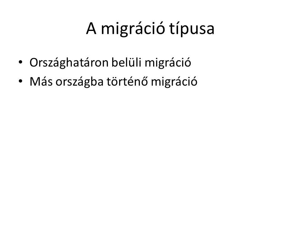 A migráció típusa Országhatáron belüli migráció Más országba történő migráció