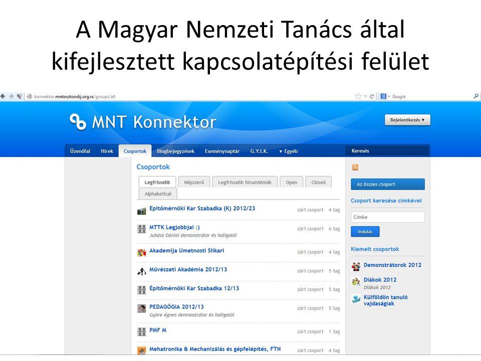 A Magyar Nemzeti Tanács által kifejlesztett kapcsolatépítési felület