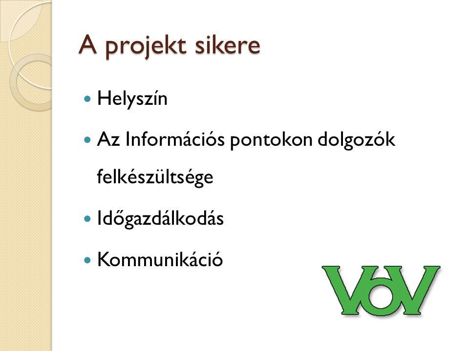 A projekt sikere Helyszín Az Információs pontokon dolgozók felkészültsége Időgazdálkodás Kommunikáció