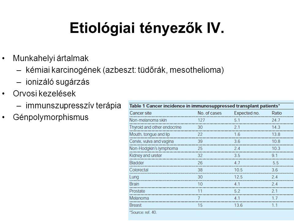 Etiológiai tényezők IV. Munkahelyi ártalmak –kémiai karcinogének (azbeszt: tüdőrák, mesothelioma) –ionizáló sugárzás Orvosi kezelések –immunszupresszí