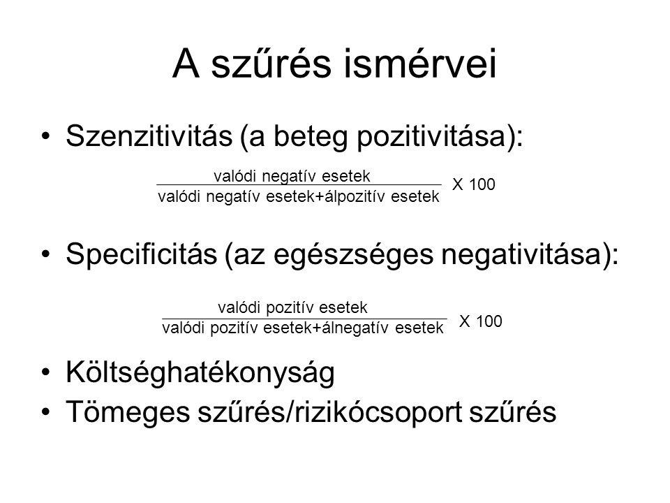 A szűrés ismérvei Szenzitivitás (a beteg pozitivitása): Specificitás (az egészséges negativitása): Költséghatékonyság Tömeges szűrés/rizikócsoport szű