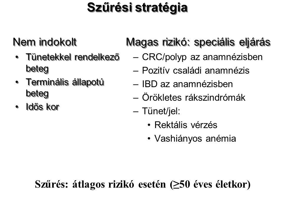 Nem indokoltMagas rizikó: speciális eljárás Tünetekkel rendelkező beteg Terminális állapotú beteg Idős kor Tünetekkel rendelkező beteg Terminális álla