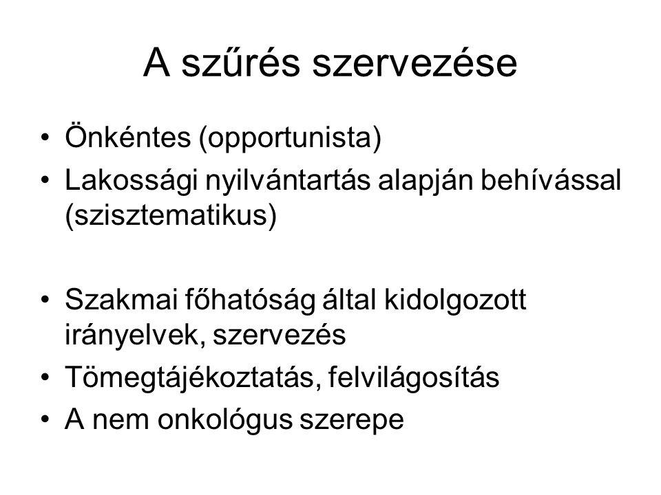 A szűrés szervezése Önkéntes (opportunista) Lakossági nyilvántartás alapján behívással (szisztematikus) Szakmai főhatóság által kidolgozott irányelvek