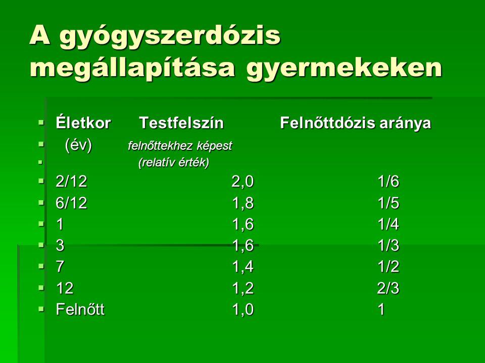 A gyógyszerdózis megállapítása gyermekeken  Életkor TestfelszínFelnőttdózis aránya  (év) felnőttekhez képest  (relatív érték)  2/122,01/6  6/121,81/5  11,61/4  31,61/3  71,41/2  121,22/3  Felnőtt1,01