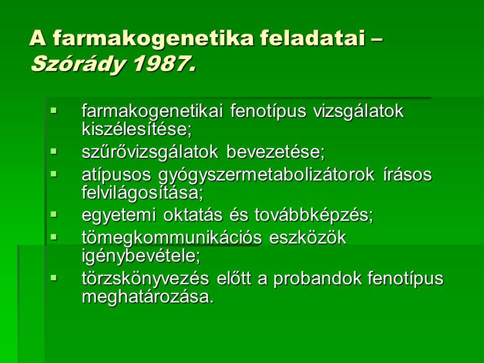 A farmakogenetika feladatai – Szórády 1987.