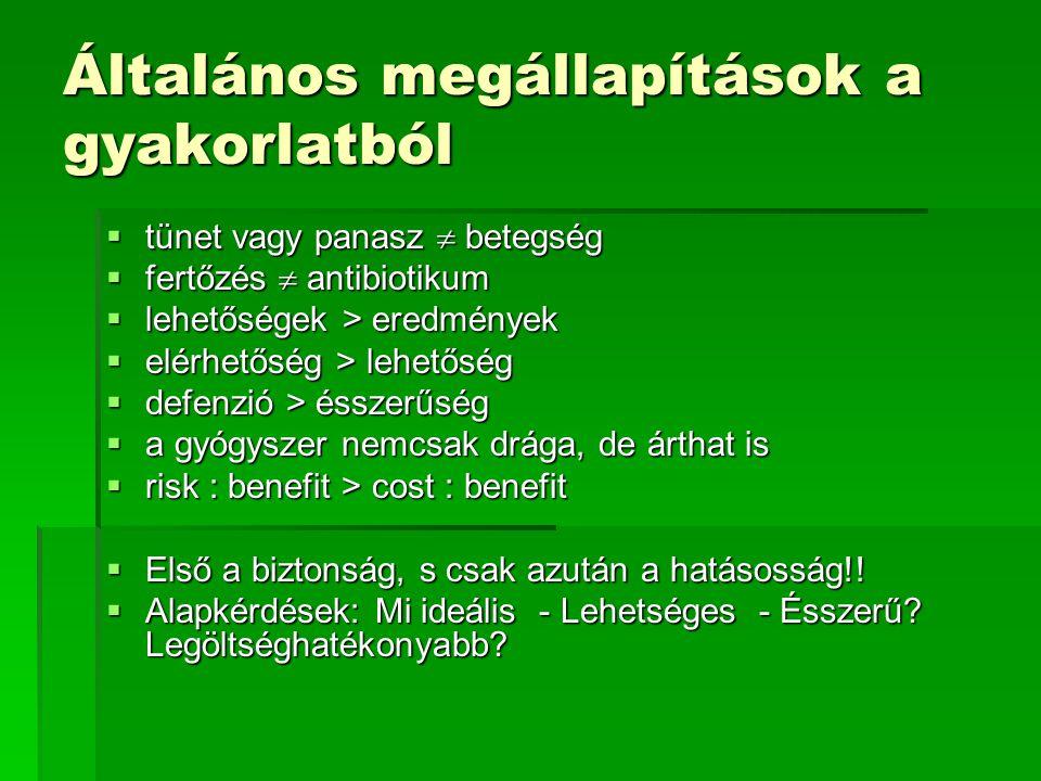 Általános megállapítások a gyakorlatból  tünet vagy panasz  betegség  fertőzés  antibiotikum  lehetőségek > eredmények  elérhetőség > lehetőség  defenzió > ésszerűség  a gyógyszer nemcsak drága, de árthat is  risk : benefit > cost : benefit  Első a biztonság, s csak azután a hatásosság!.