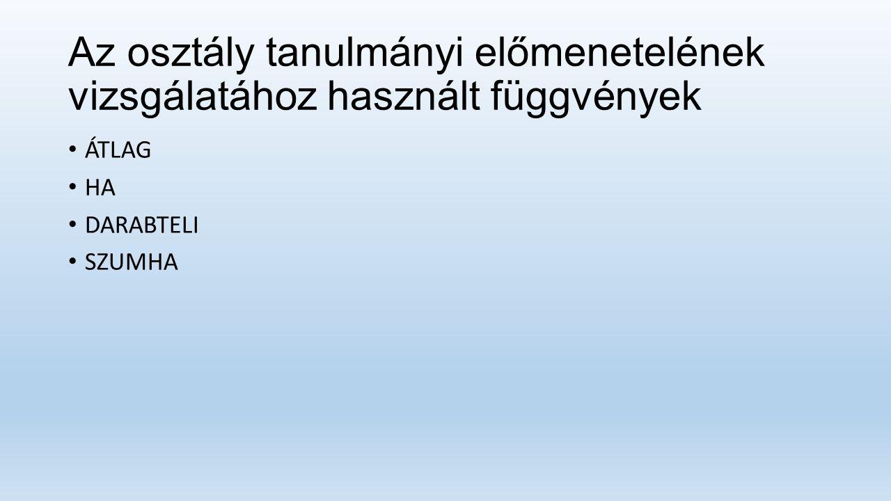 ÁTLAG (AVARAGE) Az ÁTLAG függvény megadott adatok számtani középarányosát számítja ki, ebben az esetben egy osztály tanulóinak átlagát magyar, román és matematika tantárgyakból.