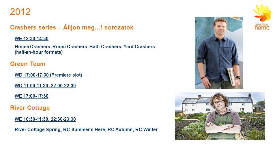 2012 Crashers series – Álljon meg….