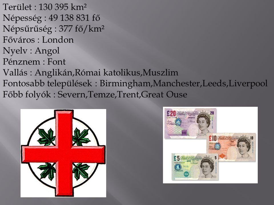 Terület : 130 395 km² Népesség : 49 138 831 fő Népsűrűség : 377 fő/km² Főváros : London Nyelv : Angol Pénznem : Font Vallás : Anglikán,Római katolikus,Muszlim Fontosabb települések : Birmingham,Manchester,Leeds,Liverpool Főbb folyók : Severn,Temze,Trent,Great Ouse