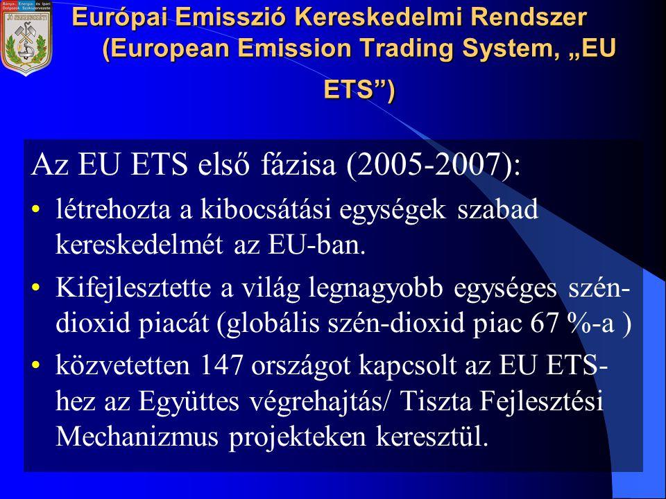 """Európai Emisszió Kereskedelmi Rendszer (European Emission Trading System, """"EU ETS ) Az EU ETS első fázisa (2005-2007): létrehozta a kibocsátási egységek szabad kereskedelmét az EU-ban."""