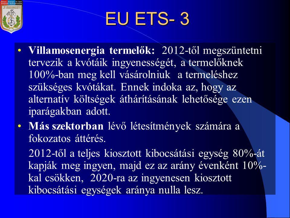 EU ETS- 3 Villamosenergia termelők: 2012-től megszüntetni tervezik a kvótáik ingyenességét, a termelőknek 100%-ban meg kell vásárolniuk a termeléshez szükséges kvótákat.