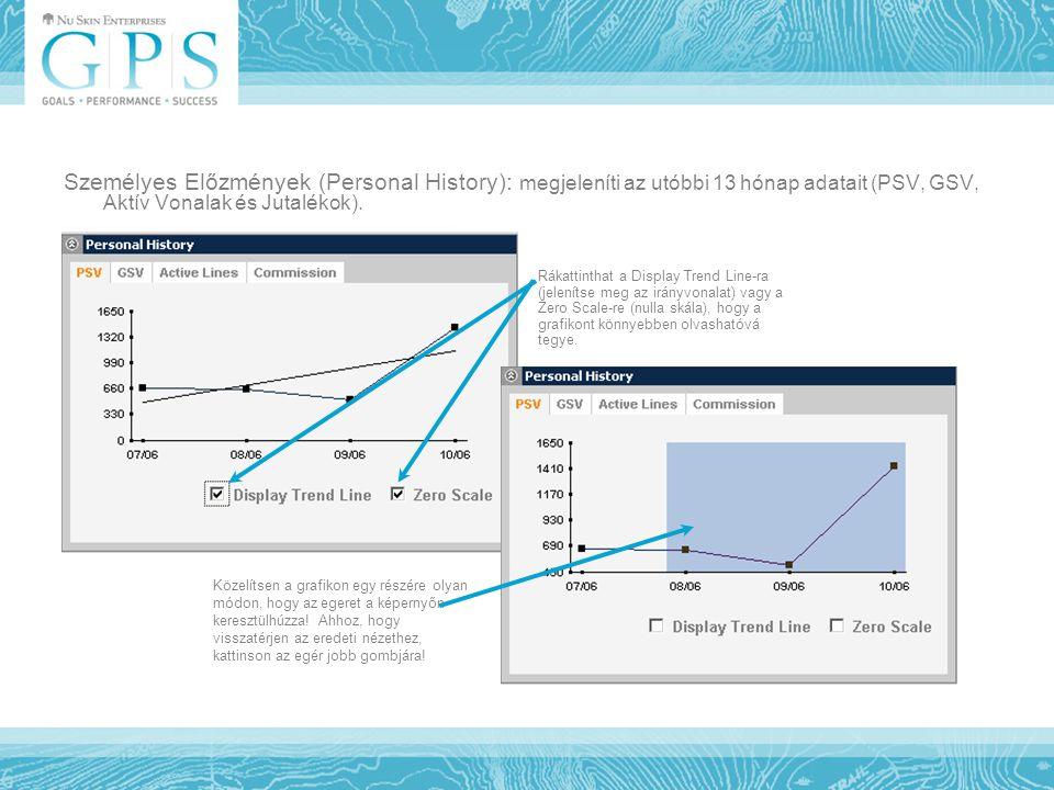 Személyes Előzmények (Personal History): megjeleníti az utóbbi 13 hónap adatait (PSV, GSV, Aktív Vonalak és Jutalékok). Rákattinthat a Display Trend L