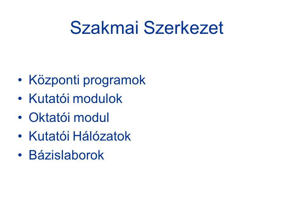 Szakmai Szerkezet Központi programok Kutatói modulok Oktatói modul Kutatói Hálózatok Bázislaborok