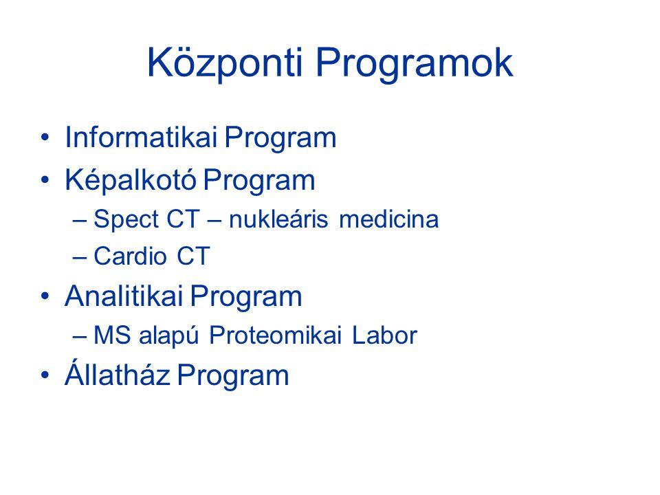 Központi Programok Informatikai Program Képalkotó Program –Spect CT – nukleáris medicina –Cardio CT Analitikai Program –MS alapú Proteomikai Labor Állatház Program