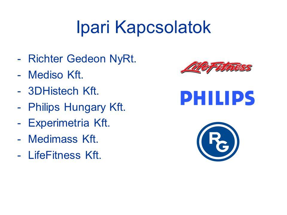 Ipari Kapcsolatok -Richter Gedeon NyRt. -Mediso Kft.