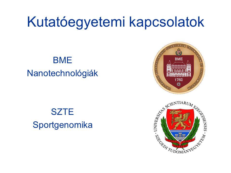 Kutatóegyetemi kapcsolatok BME Nanotechnológiák SZTE Sportgenomika