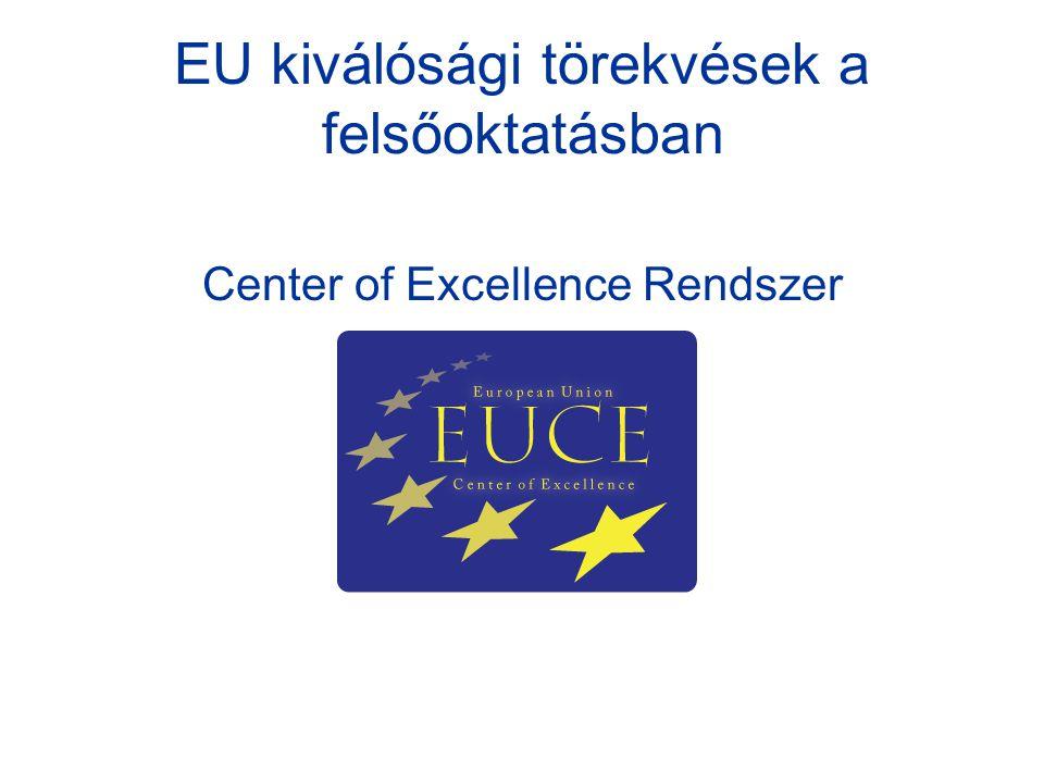 EU kiválósági törekvések a felsőoktatásban Center of Excellence Rendszer