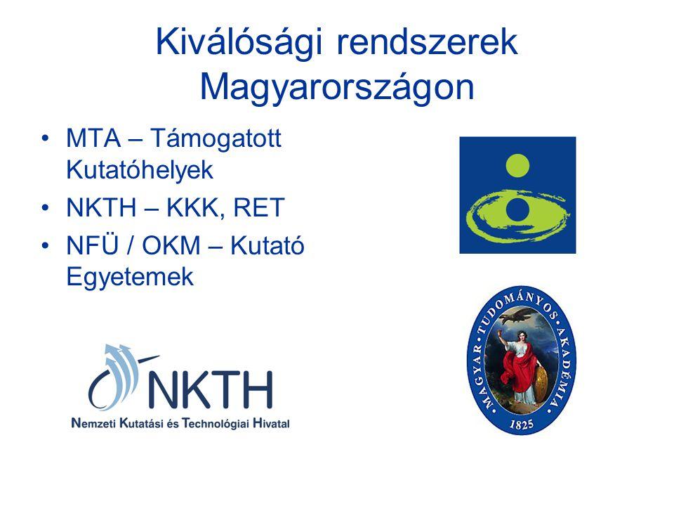 Kiválósági rendszerek Magyarországon MTA – Támogatott Kutatóhelyek NKTH – KKK, RET NFÜ / OKM – Kutató Egyetemek