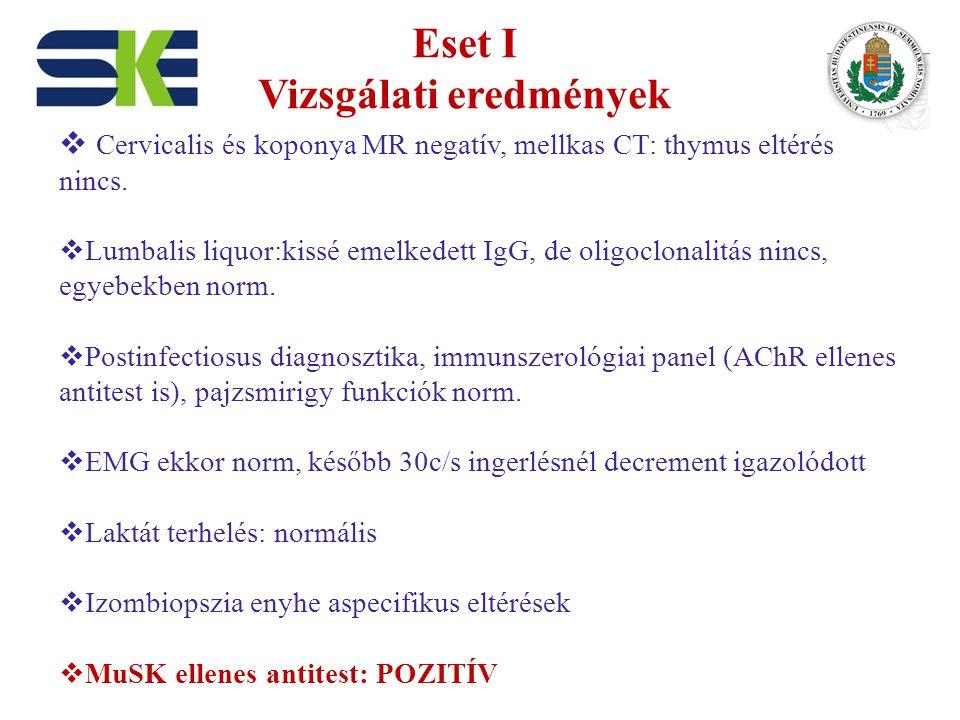 Eset I Vizsgálati eredmények  Cervicalis és koponya MR negatív, mellkas CT: thymus eltérés nincs.  Lumbalis liquor:kissé emelkedett IgG, de oligoclo