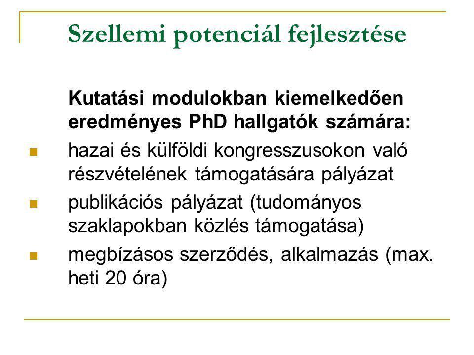 Szellemi potenciál fejlesztése Kutatási modulokban kiemelkedően eredményes PhD hallgatók számára: hazai és külföldi kongresszusokon való részvételének támogatására pályázat publikációs pályázat (tudományos szaklapokban közlés támogatása) megbízásos szerződés, alkalmazás (max.