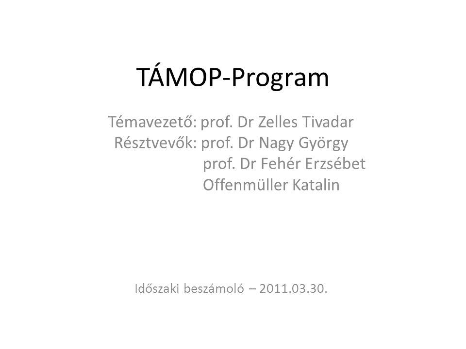 TÁMOP-Program Témavezető: prof. Dr Zelles Tivadar Résztvevők: prof.